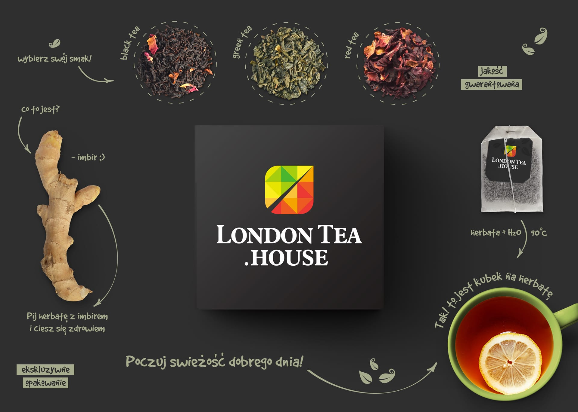 London Tea House logo firmy projektowanie Agencja brandingowa Moweli Creative